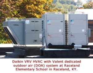 VRV System In Burlington, Union, Hebron, Florence, KY, and Surrounding Areas | Poston Brothers Heating and Cooling